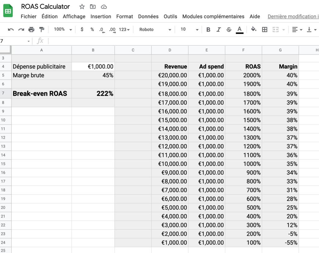 Exemple ROAS calculator Google Ads